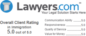 Lexis Nexis Peer Review Rated Shusterman Law